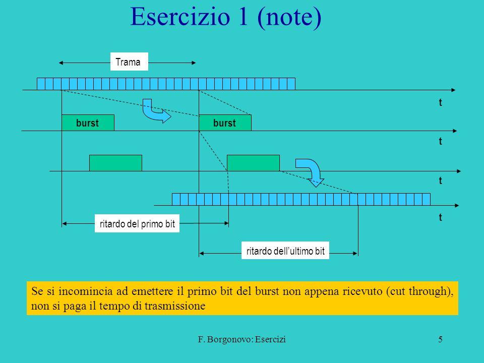 F. Borgonovo: Esercizi5 Esercizio 1 (note) Se si incomincia ad emettere il primo bit del burst non appena ricevuto (cut through), non si paga il tempo