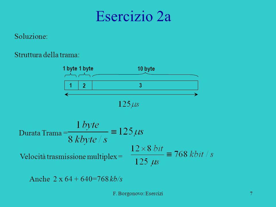 F. Borgonovo: Esercizi7 Soluzione: Struttura della trama: Esercizio 2a Durata Trama = Velocità trasmissione multiplex = 1 2 3 10 byte 1 byte Anche 2 x