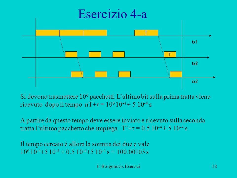 F. Borgonovo: Esercizi18 Esercizio 4-a Si devono trasmettere 10 6 pacchetti. Lultimo bit sulla prima tratta viene ricevuto dopo il tempo nT+ = 10 6 10