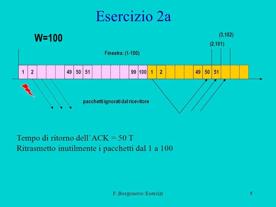 F. Borgonovo: Esercizi5 Esercizio 2a 124950519910012495051 Finestra: (1-100) (2,101) (3,102) Tempo di ritorno dellACK = 50 T Ritrasmetto inutilmente i