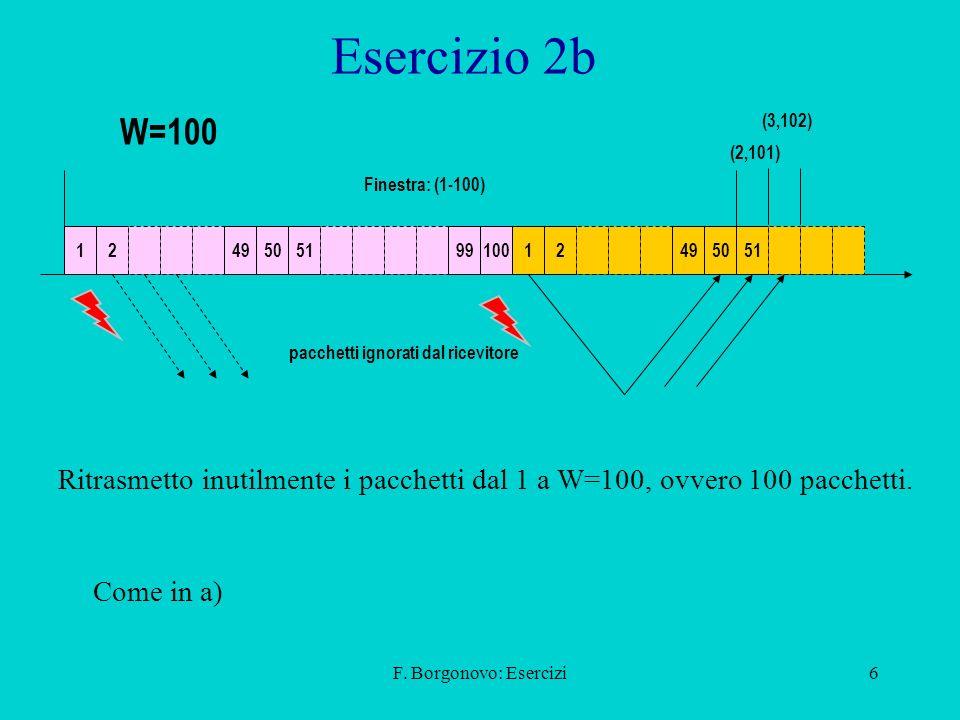 F. Borgonovo: Esercizi6 Esercizio 2b 124950519910012495051 Finestra: (1-100) (2,101) (3,102) Ritrasmetto inutilmente i pacchetti dal 1 a W=100, ovvero