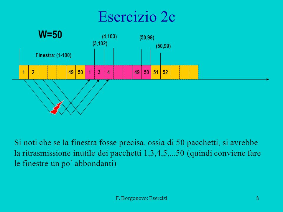 F. Borgonovo: Esercizi8 Esercizio 2c 12495013449505152 Finestra: (1-100) (3,102) Si noti che se la finestra fosse precisa, ossia di 50 pacchetti, si a