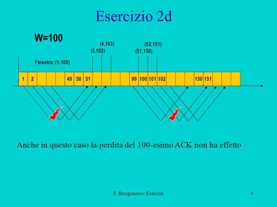 F. Borgonovo: Esercizi9 Esercizio 2d 1249505199100101102 Finestra: (1-100) (3,102) Anche in questo caso la perdita del 100-esimo ACK non ha effetto (4