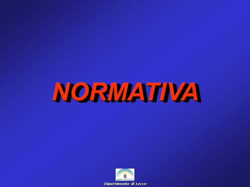 NORMATIVA INQUINAMENTO ACUSTICO NORMATIVA 1) D.P.C.M.
