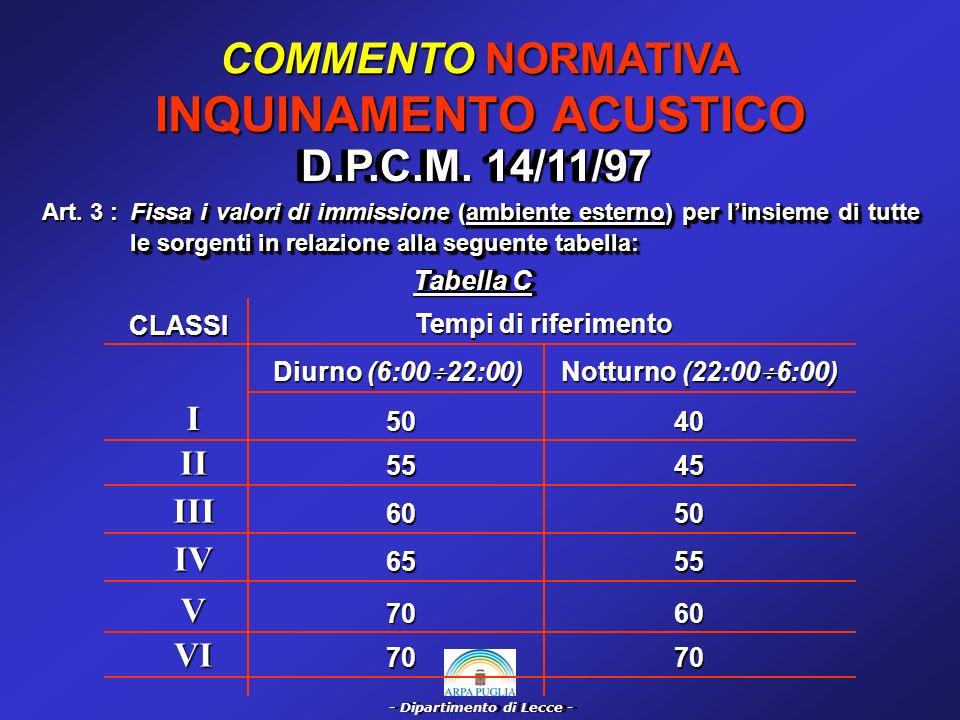 - Dipartimento di Lecce - COMMENTO NORMATIVA INQUINAMENTO ACUSTICO D.P.C.M.