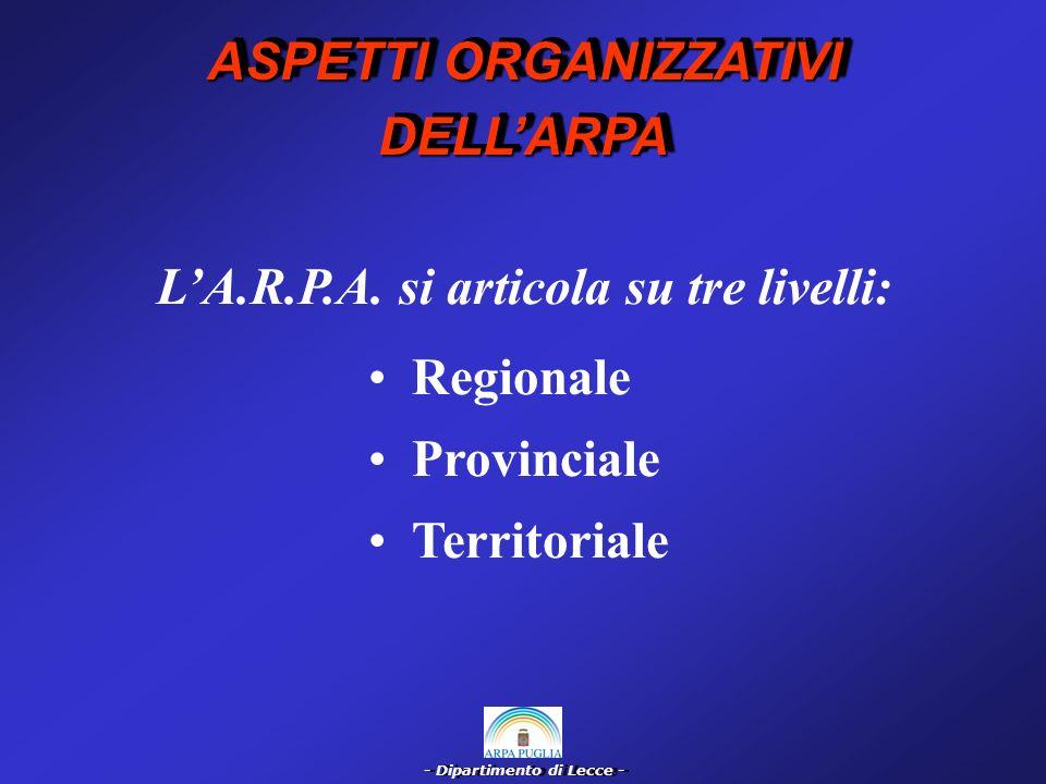 - Dipartimento di Lecce - Interesse regionale: Protezione dellambiente Prevenzione individuale e collettiva sui fattori di rischio collegati allambiente Formazione e informazione Amministrativo ASPETTI ORGANIZZATIVI DELLARPA DELLARPA