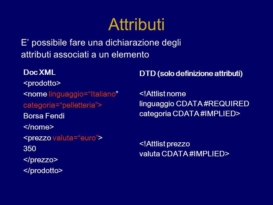 Attributi Doc XML <nome linguaggio=Italiano categoria=pelletteria> Borsa Fendi 350 E possibile fare una dichiarazione degli attributi associati a un elemento DTD (solo definizione attributi) <!Attlist nome linguaggio CDATA #REQUIRED categoria CDATA #IMPLIED> <!Attlist prezzo valuta CDATA #IMPLIED>