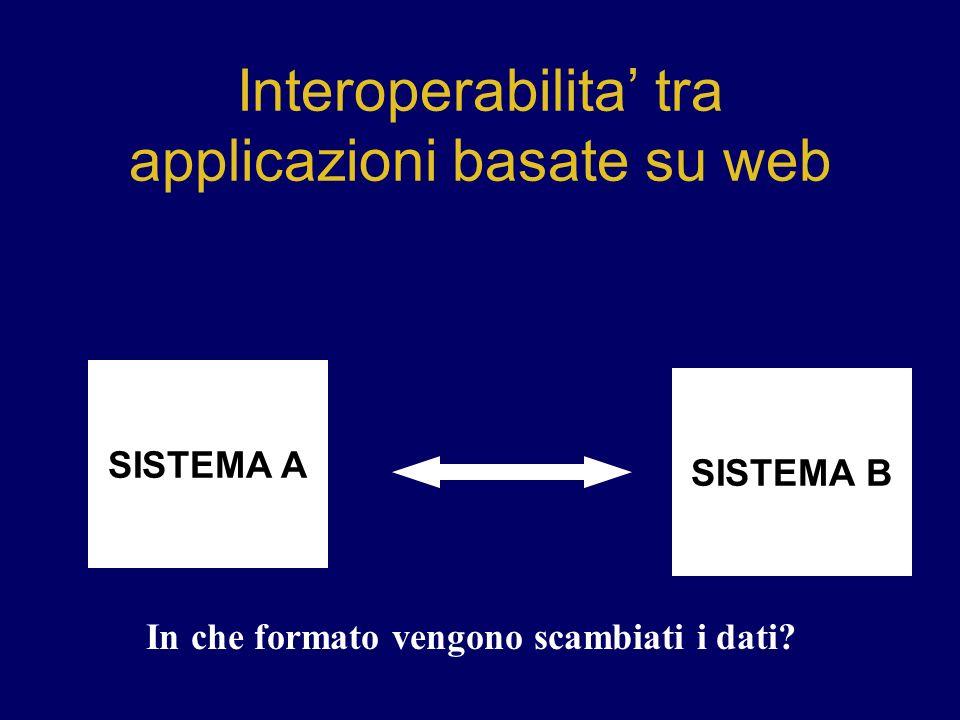 Interoperabilita tra applicazioni basate su web SISTEMA A SISTEMA B In che formato vengono scambiati i dati?