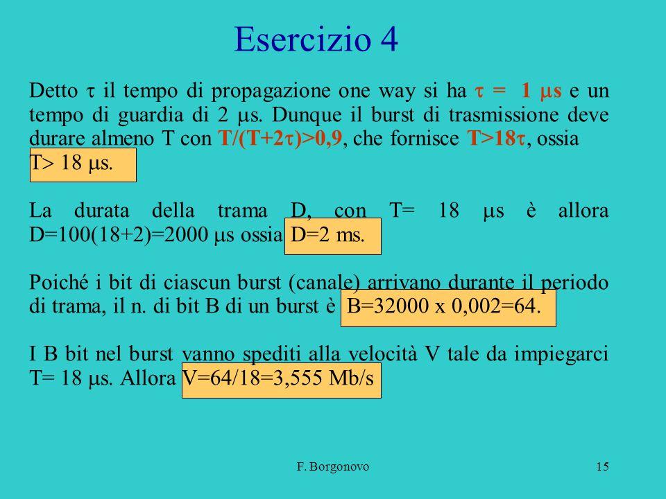 F. Borgonovo15 Detto il tempo di propagazione one way si ha = 1 s e un tempo di guardia di 2 s. Dunque il burst di trasmissione deve durare almeno T c