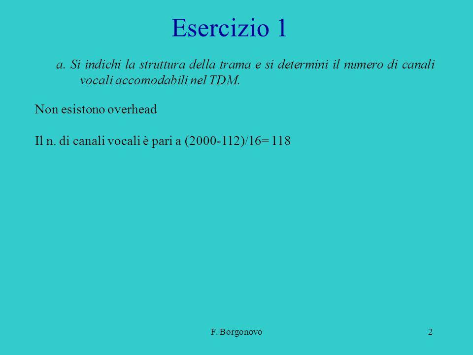 F. Borgonovo2 Esercizio 1 a. Si indichi la struttura della trama e si determini il numero di canali vocali accomodabili nel TDM. Non esistono overhead