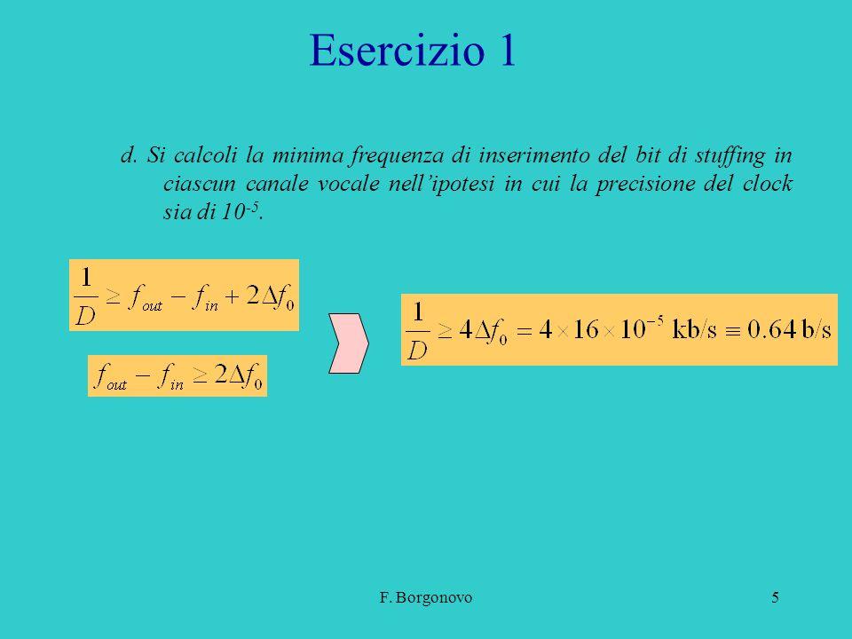 F. Borgonovo5 Esercizio 1 d. Si calcoli la minima frequenza di inserimento del bit di stuffing in ciascun canale vocale nellipotesi in cui la precisio