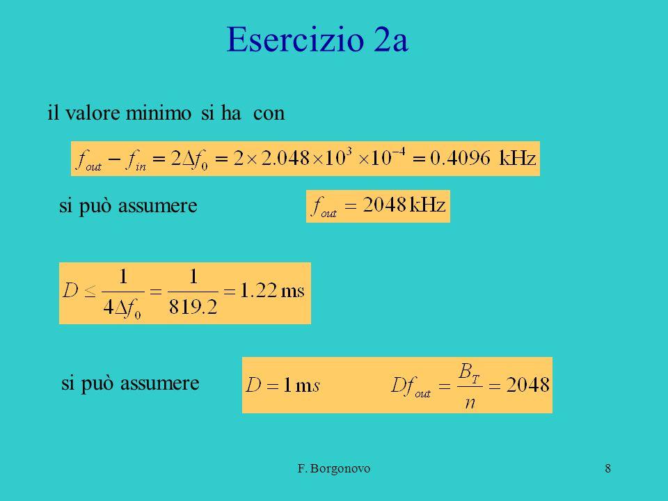 F. Borgonovo8 Esercizio 2a il valore minimo si ha con si può assumere