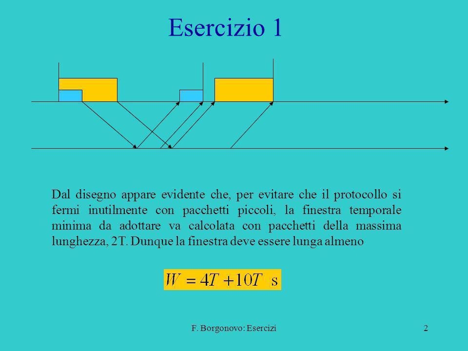F. Borgonovo: Esercizi2 Esercizio 1 Dal disegno appare evidente che, per evitare che il protocollo si fermi inutilmente con pacchetti piccoli, la fine