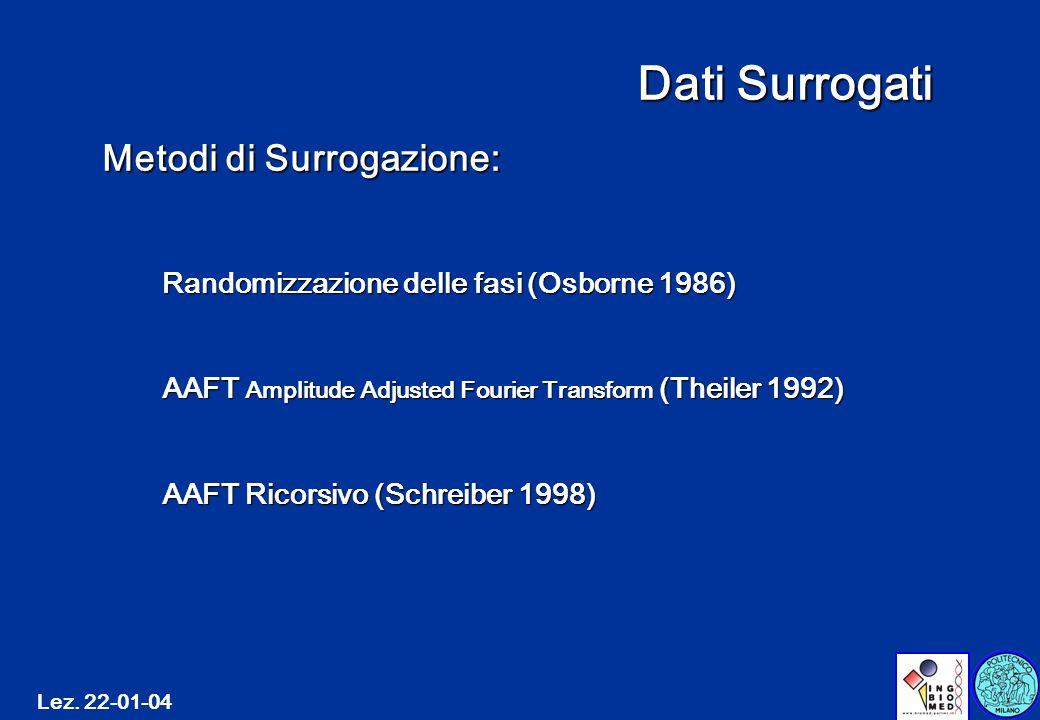 Lez. 22-01-04 Dati Surrogati Metodi di Surrogazione: Randomizzazione delle fasi (Osborne 1986) AAFT Amplitude Adjusted Fourier Transform (Theiler 1992