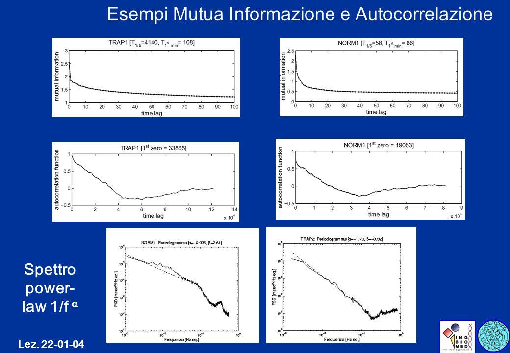 Lez. 22-01-04 Esempi Mutua Informazione e Autocorrelazione Spettro power- law 1/f