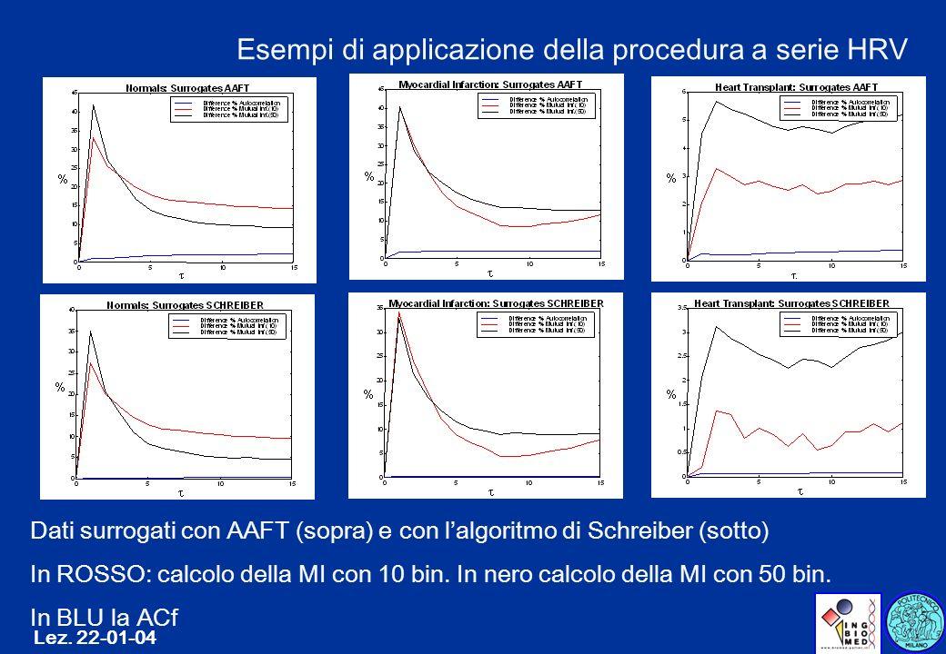 Lez. 22-01-04 Esempi di applicazione della procedura a serie HRV Dati surrogati con AAFT (sopra) e con lalgoritmo di Schreiber (sotto) In ROSSO: calco