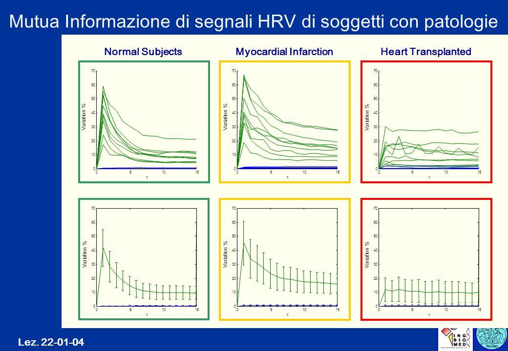 Lez. 22-01-04 Mutua Informazione di segnali HRV di soggetti con patologie