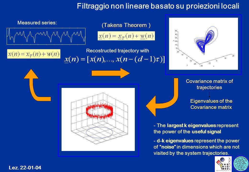 Lez. 22-01-04 Filtraggio non lineare basato su proiezioni locali (Takens Theorem ) Recostructed trajectory with: Covariance matrix of trajectories Eig