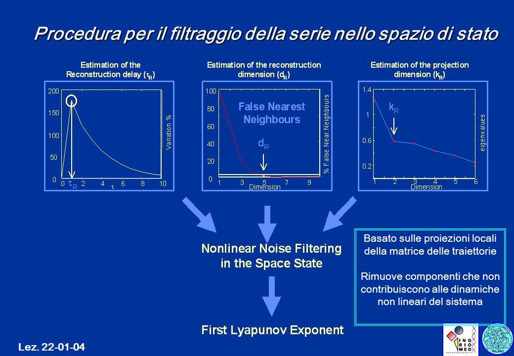 Lez. 22-01-04 Basato sulle proiezioni locali della matrice delle traiettorie Rimuove componenti che non contribuiscono alle dinamiche non lineari del