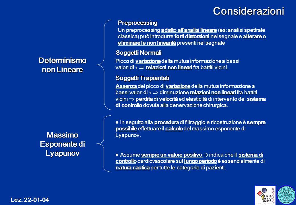 Lez. 22-01-04 Considerazioni Soggetti Normali Picco di variazione della mutua informazione a bassi valori di relazioni non lineari fra battiti vicini.