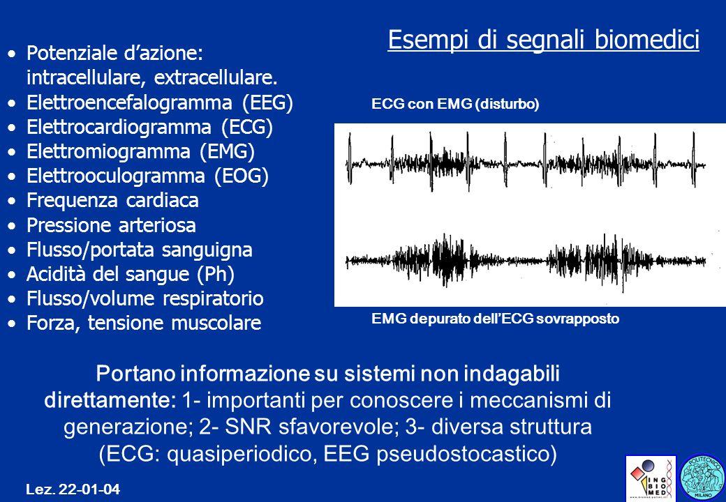 Lez. 22-01-04 Esempi di segnali biomedici Potenziale dazione: intracellulare, extracellulare. Elettroencefalogramma (EEG) Elettrocardiogramma (ECG) El