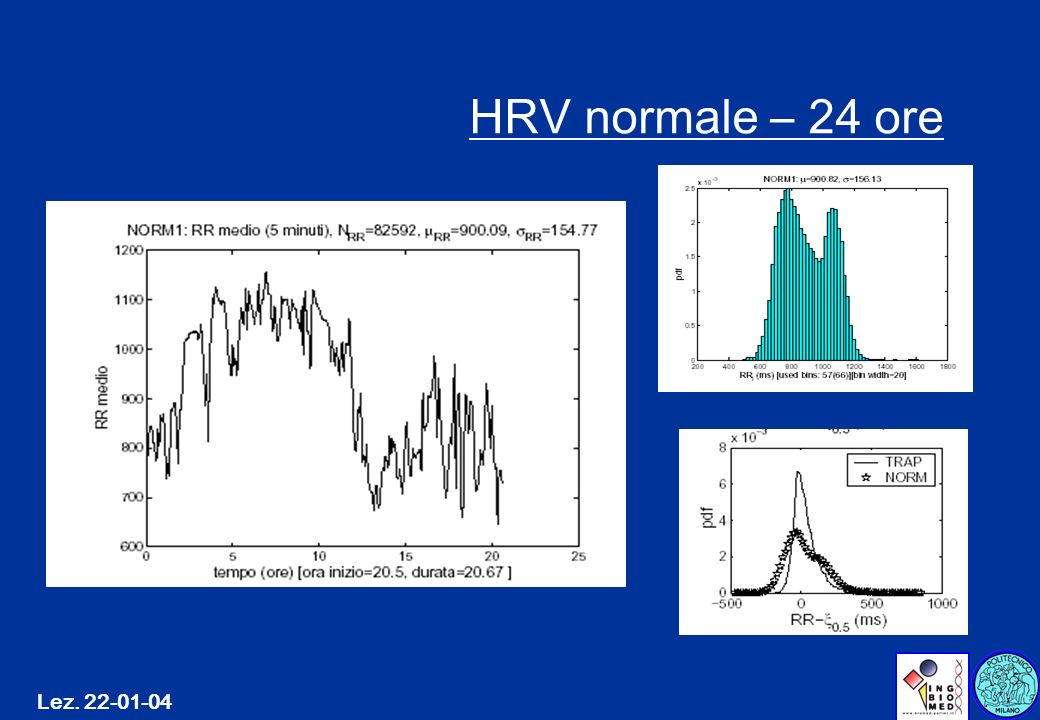 Lez. 22-01-04 HRV normale – 24 ore