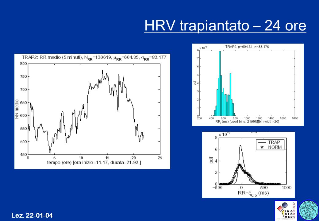 Lez. 22-01-04 HRV trapiantato – 24 ore