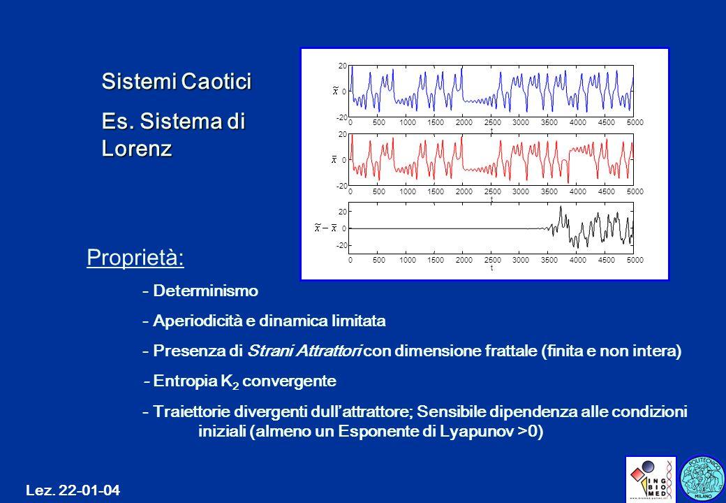 Lez. 22-01-04 Sistemi Caotici Es. Sistema di Lorenz Proprietà: - Determinismo - Aperiodicità e dinamica limitata - Presenza di Strani Attrattori con d