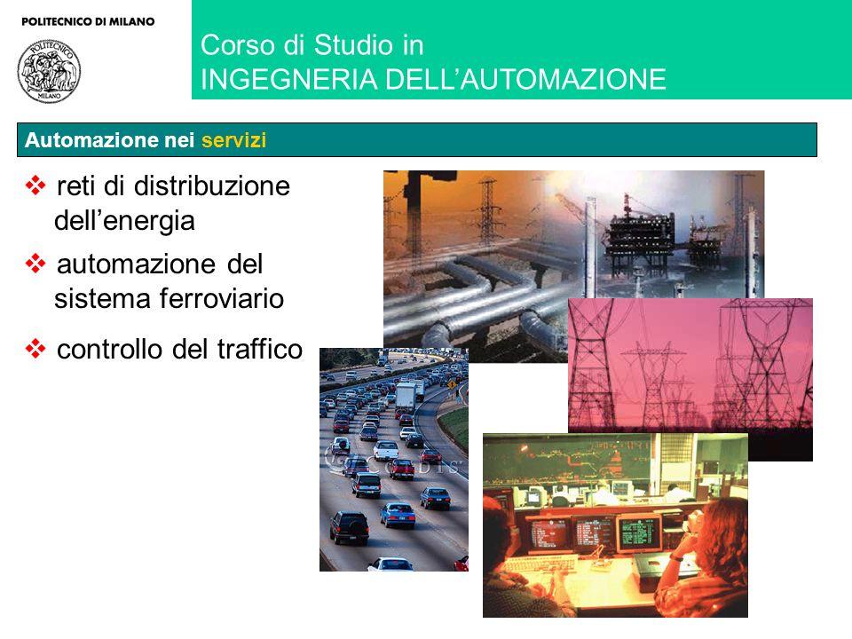 reti di distribuzione dellenergia automazione del sistema ferroviario controllo del traffico Corso di Studio in INGEGNERIA DELLAUTOMAZIONE Automazione nei servizi