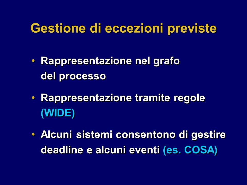 Gestione di eccezioni previste Rappresentazione tramite regole (WIDE) Alcuni sistemi consentono di gestire deadline e alcuni eventi (es.