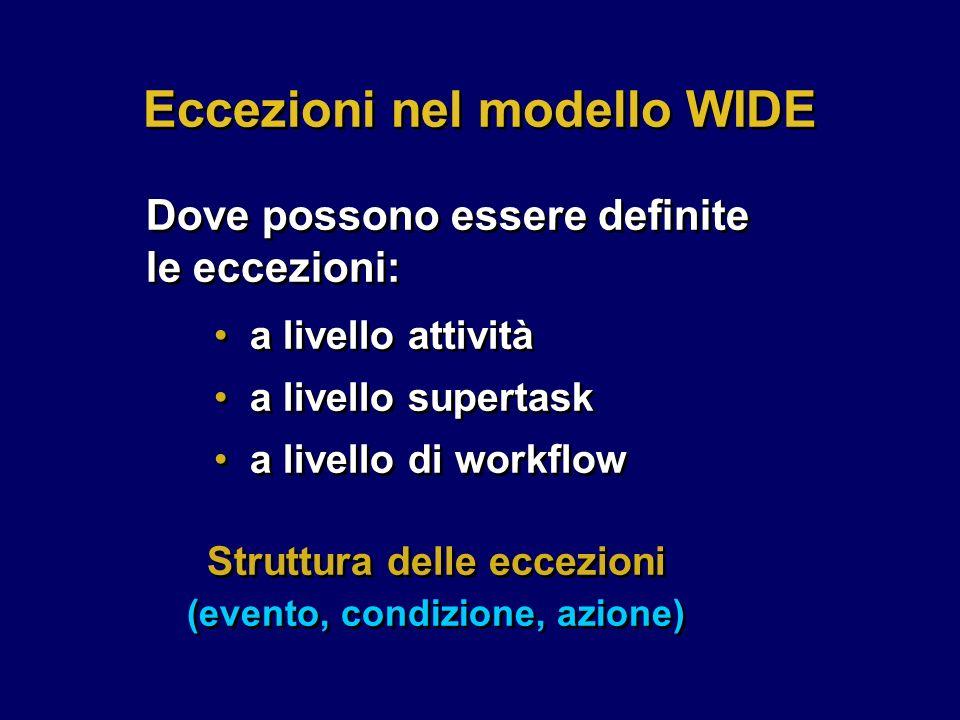 Eccezioni nel modello WIDE a livello attività a livello supertask a livello di workflow a livello attività a livello supertask a livello di workflow Dove possono essere definite le eccezioni: Struttura delle eccezioni (evento, condizione, azione)