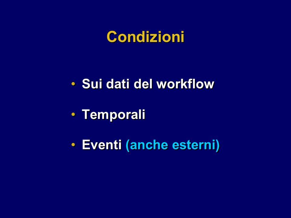 Sui dati del workflow Temporali Eventi (anche esterni) Sui dati del workflow Temporali Eventi (anche esterni) Condizioni