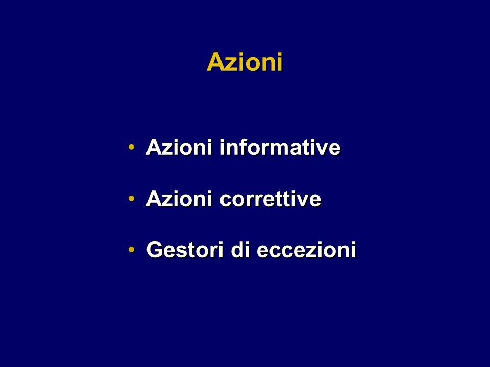 Azioni informative Azioni correttive Gestori di eccezioni Azioni informative Azioni correttive Gestori di eccezioni Azioni
