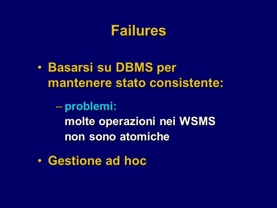 –problemi: molte operazioni nei WSMS non sono atomiche Failures Basarsi su DBMS per mantenere stato consistente: Gestione ad hoc