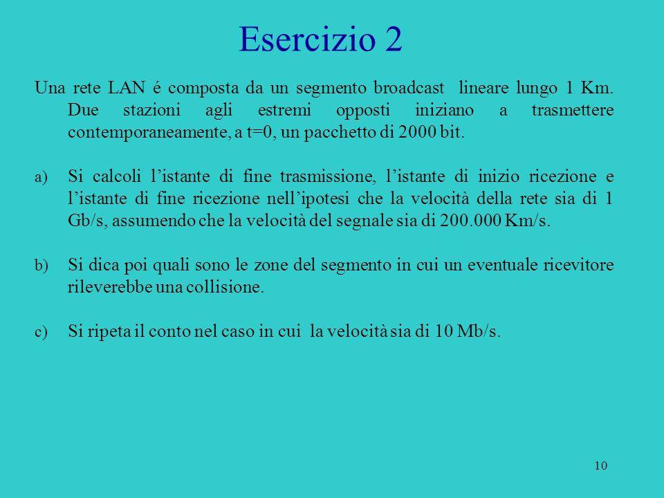 11 Si calcoli listante di fine trasmissione, listante di inizio ricezione e listante di fine ricezione nellipotesi che la velocità della rete sia di 1 Gb/s, assumendo che la velocità del segnale sia di 200.000 Km/s.