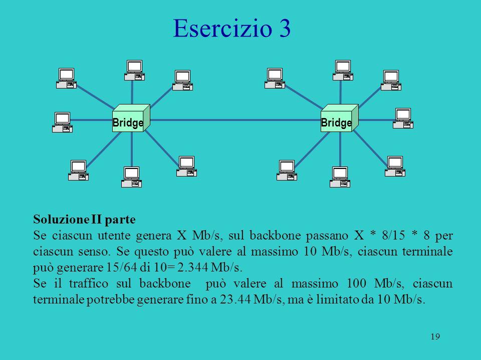 20 Esercizio Dei bridge sono collegati ai segmenti di LAN come indicato in figura, dove viene anche riportato il costo duso del segmento e il bridge root.