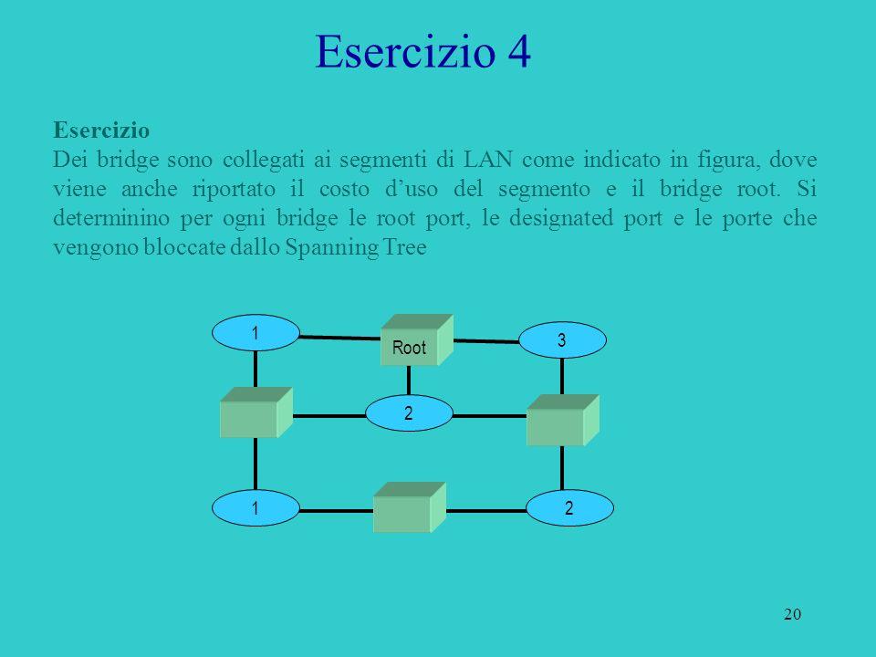 21 Esercizio 4 Primo passo Root 1 3 2 2 1 1 1 1 2 2 2 2 3 2 3