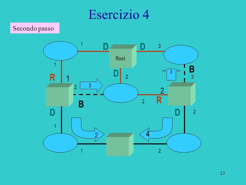 24 Esercizio 4 Root R 1 R 2 4 2 R Secondo passo B B D D D DD 1 1 1 1 2 2 2 2 3 2 3