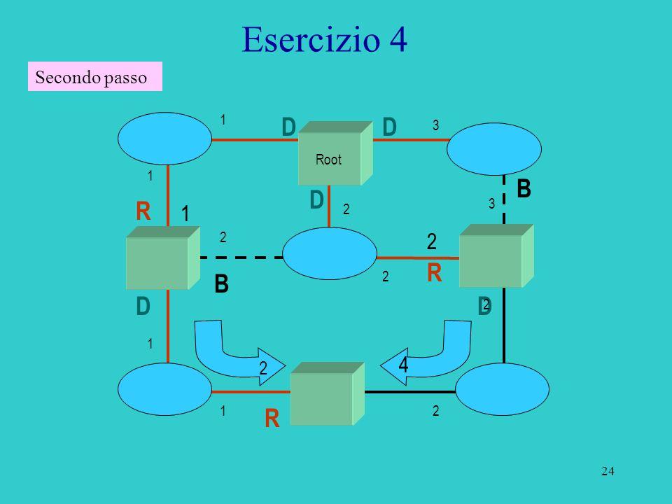 25 Esercizio 4 Root X Y R 1 R 2 4 2 R Se X>Y Designated bridge And designated port Secondo passo B B B D D D DD 1 1 1 1 2 2 2 2 3 2 3