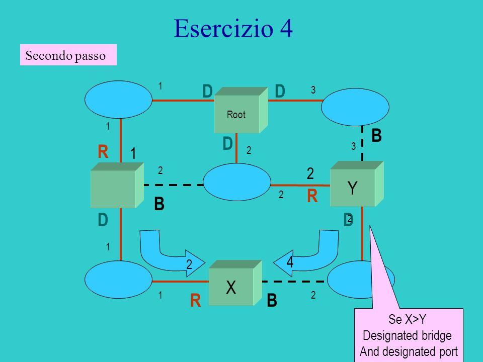 26 Esercizio 4 Se X<Y Terzo passo Root X Y R 1 R 2 2 R 4 B B D D D DD D 1 1 1 1 2 2 2 2 3 2 3