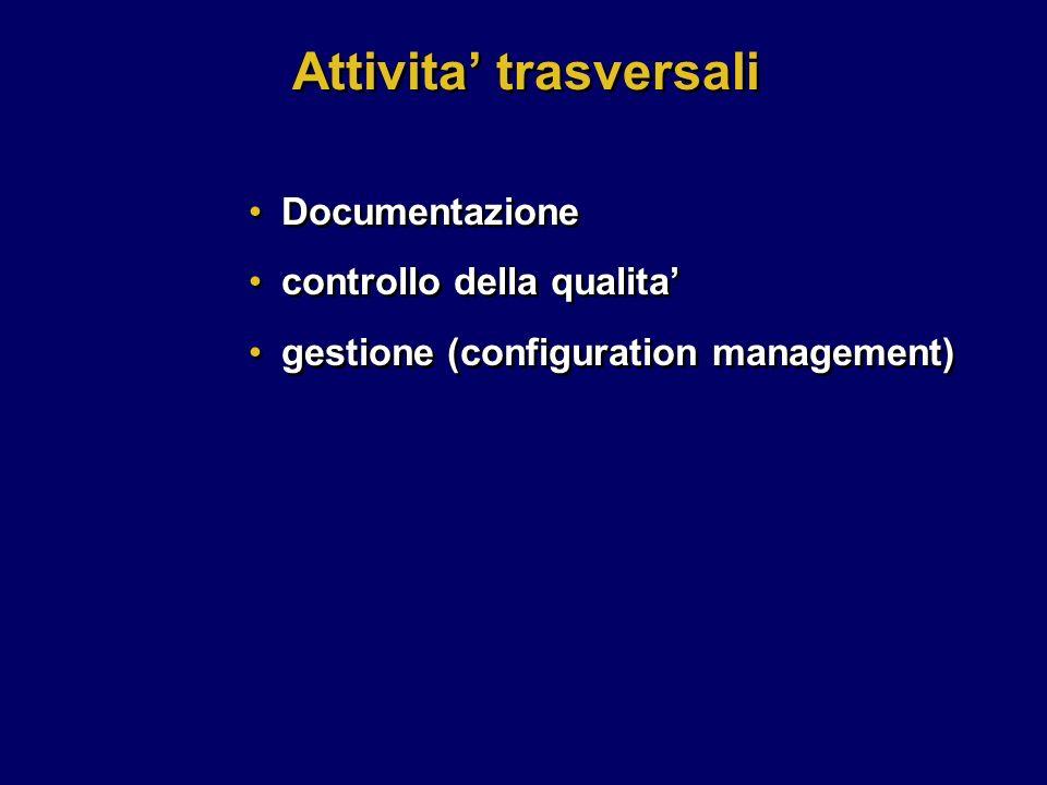 Documentazione controllo della qualita gestione (configuration management) Documentazione controllo della qualita gestione (configuration management)