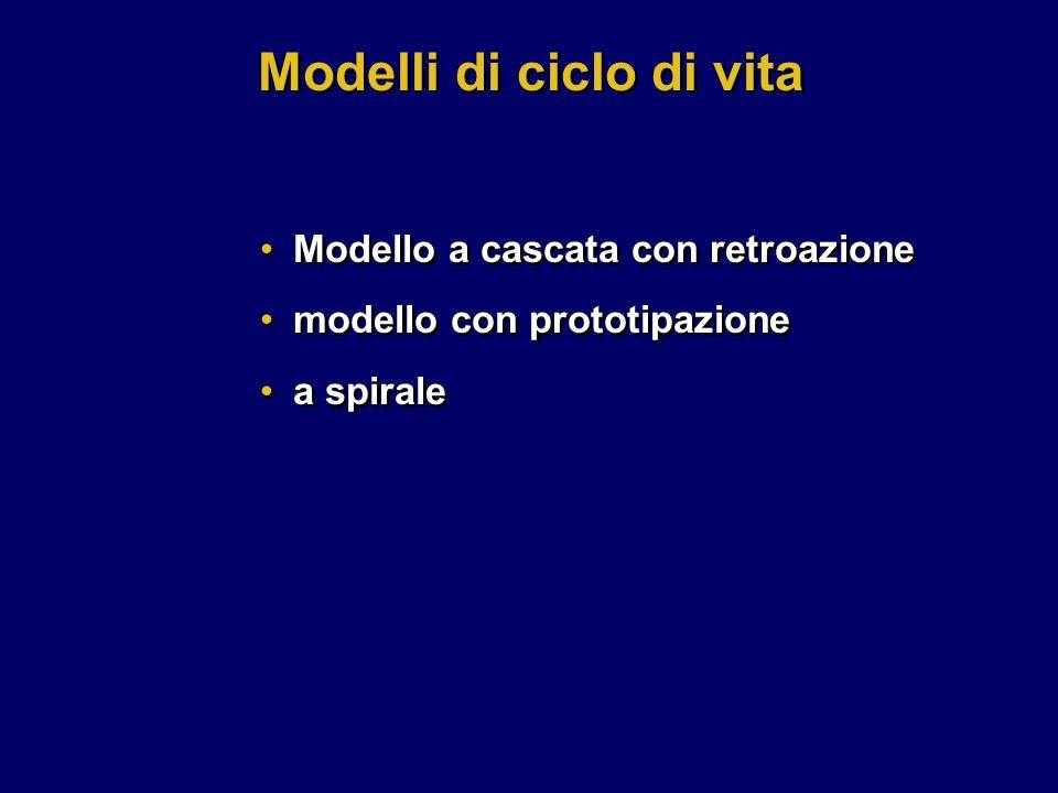 Modello a cascata con retroazione modello con prototipazione a spirale Modello a cascata con retroazione modello con prototipazione a spirale Modelli
