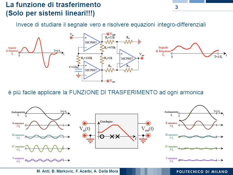 M. Anti, B. Markovic, F. Acerbi, A. Dalla Mora La funzione di trasferimento (Solo per sistemi lineari!!!) 3 Invece di studiare il segnale vero e risol