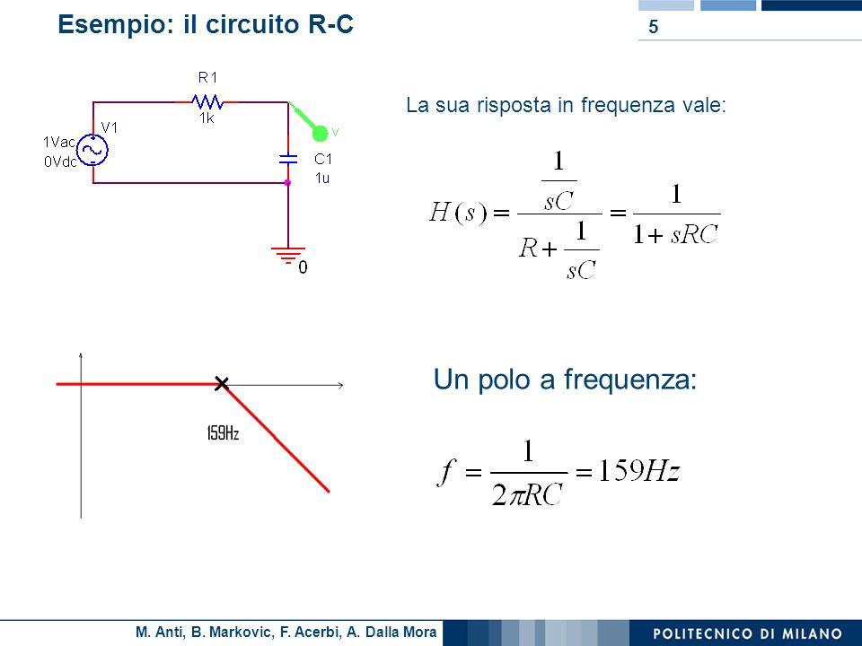 M. Anti, B. Markovic, F. Acerbi, A. Dalla Mora 5 La sua risposta in frequenza vale: Esempio: il circuito R-C Un polo a frequenza: