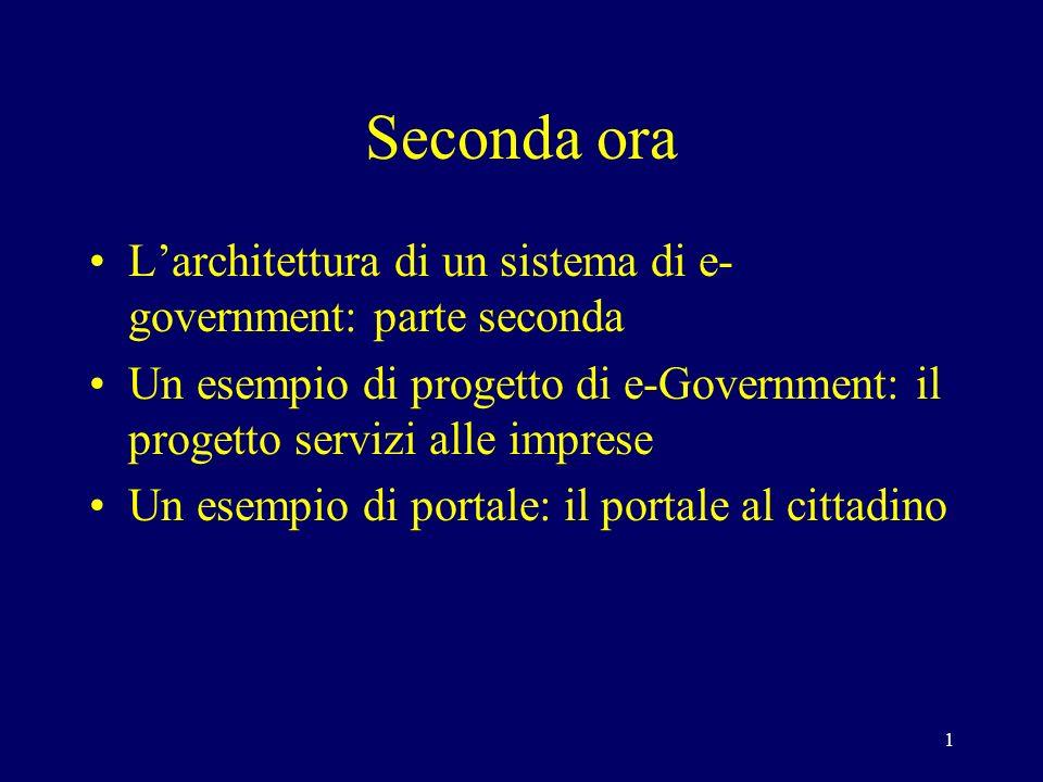 1 Seconda ora Larchitettura di un sistema di e- government: parte seconda Un esempio di progetto di e-Government: il progetto servizi alle imprese Un esempio di portale: il portale al cittadino
