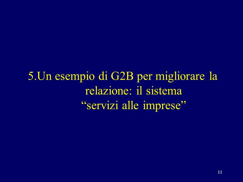 11 5.Un esempio di G2B per migliorare la relazione: il sistema servizi alle imprese