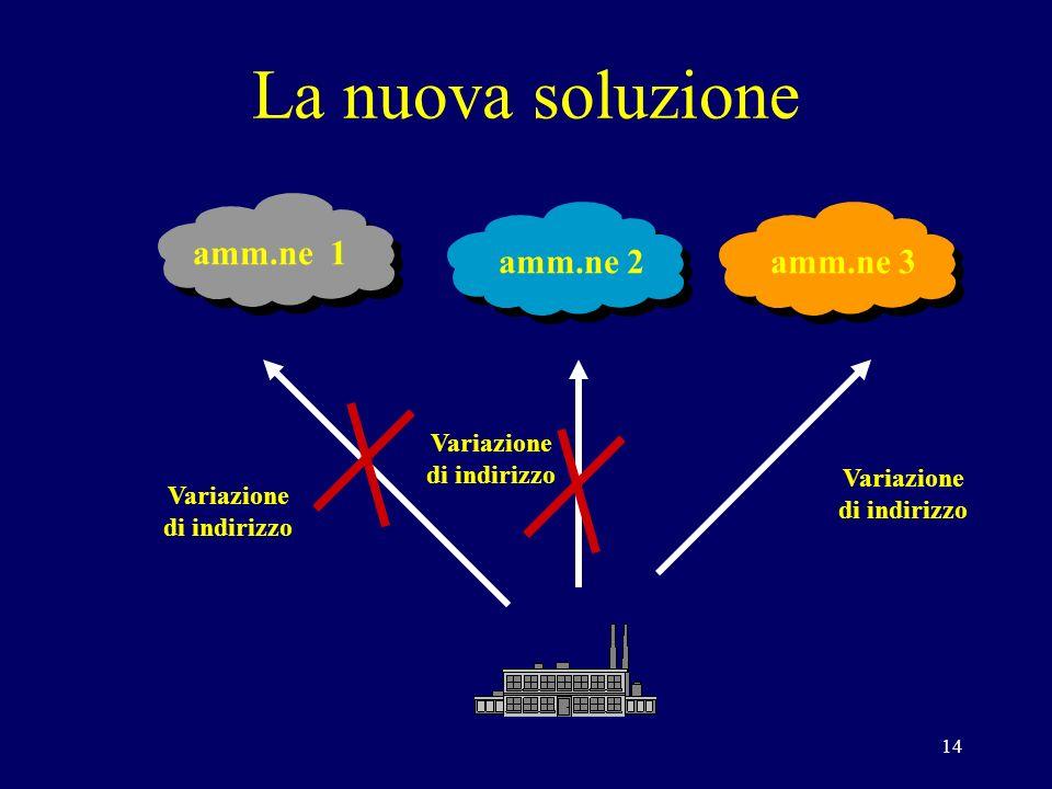 14 La nuova soluzione amm.ne 1 amm.ne 2amm.ne 3 Variazione di indirizzo Variazione di indirizzo Variazione di indirizzo