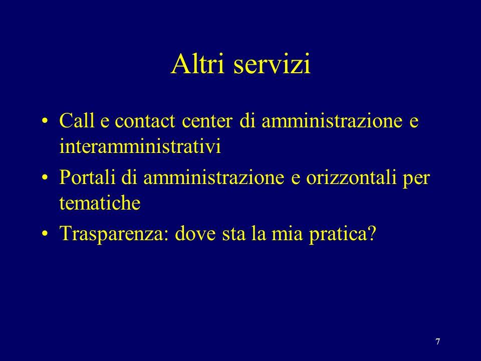 7 Altri servizi Call e contact center di amministrazione e interamministrativi Portali di amministrazione e orizzontali per tematiche Trasparenza: dove sta la mia pratica
