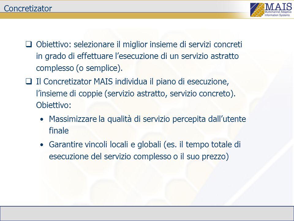 Concretizator Obiettivo: selezionare il miglior insieme di servizi concreti in grado di effettuare lesecuzione di un servizio astratto complesso (o se