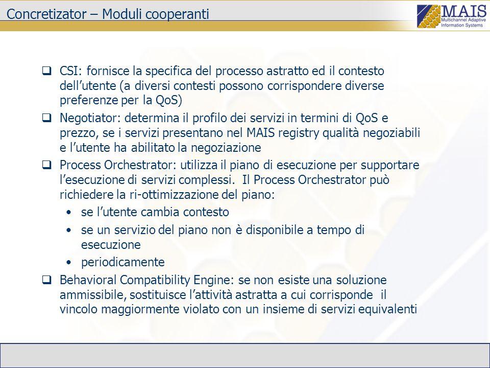 Concretizator – Moduli cooperanti CSI: fornisce la specifica del processo astratto ed il contesto dellutente (a diversi contesti possono corrispondere